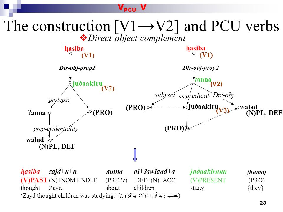 The construction [V1→V2] and PCU verbs